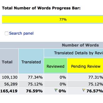 TranslationProgress2.png