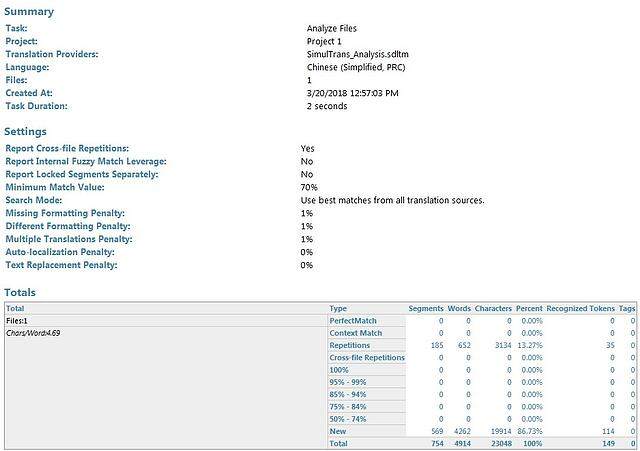 analysis blog wordcount summary.jpg