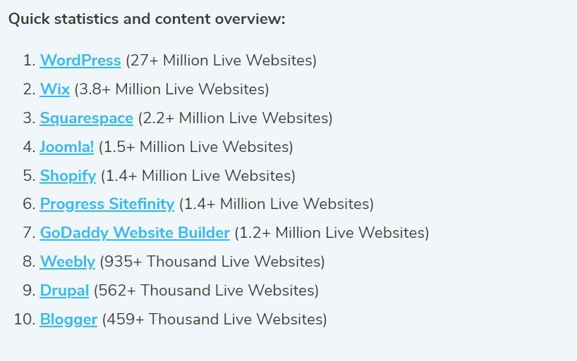 list of CMS platforms